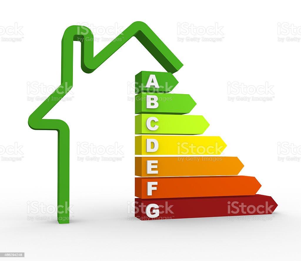 Energy efficiency chart stock photo