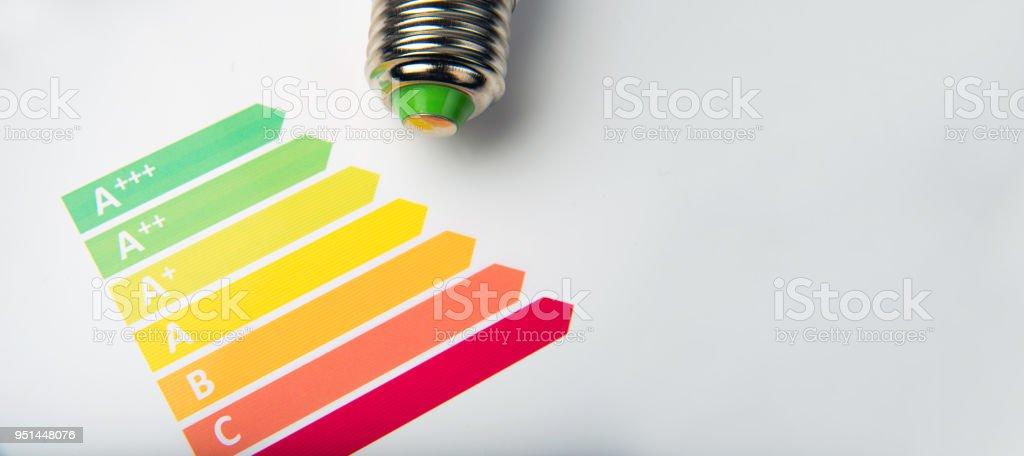 Droit Concept Photo Avec De Defficacité Énergie Énergétique Libre 0wkPOn
