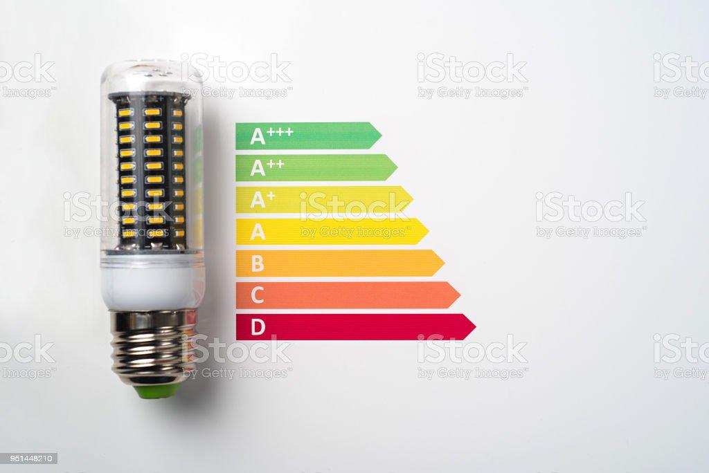 Photo Defficacité Énergétique De Droit Avec Énergie Libre Concept hdBCxtsQr