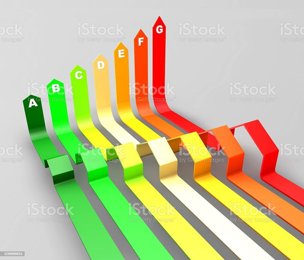 Energy efficiency concept.Seven houses certified in seven energetic classes stock photo