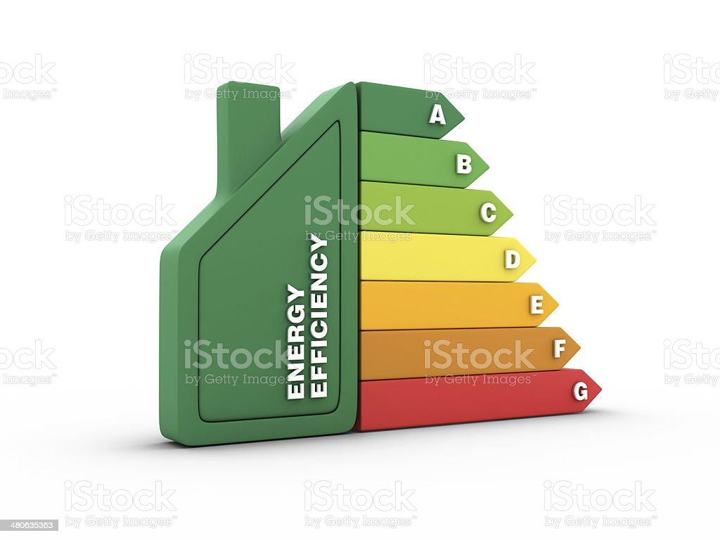 Energy Efficiency Diagram royalty-free stock photo