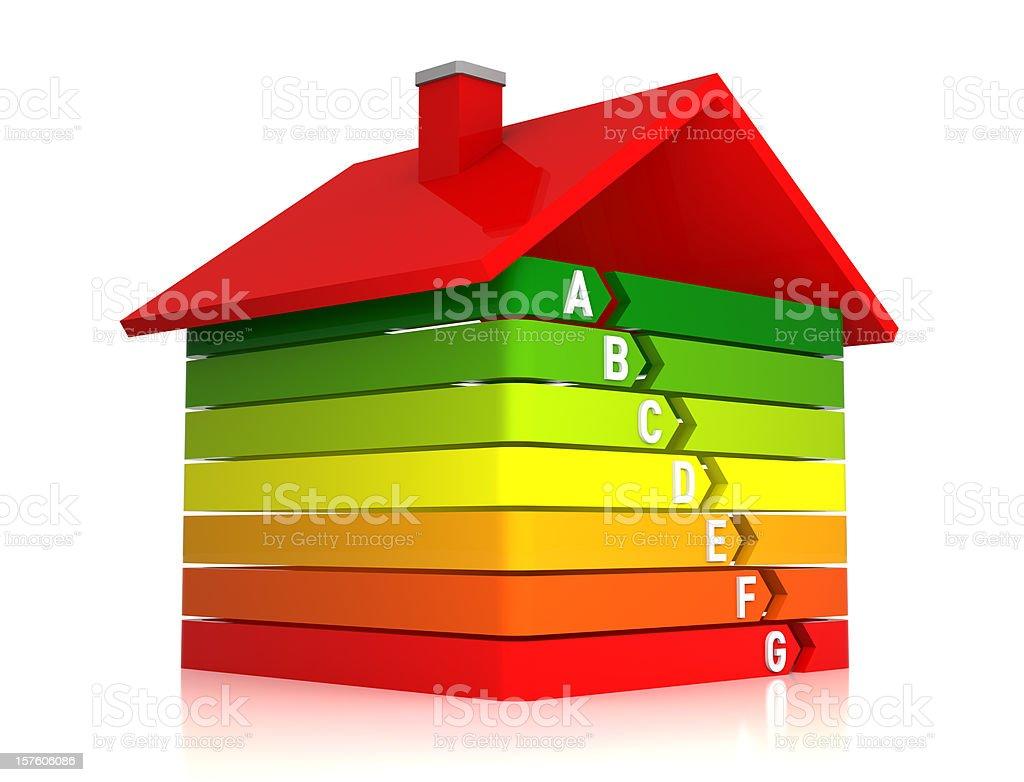Energieeffizienz House Lizenzfreies stock-foto