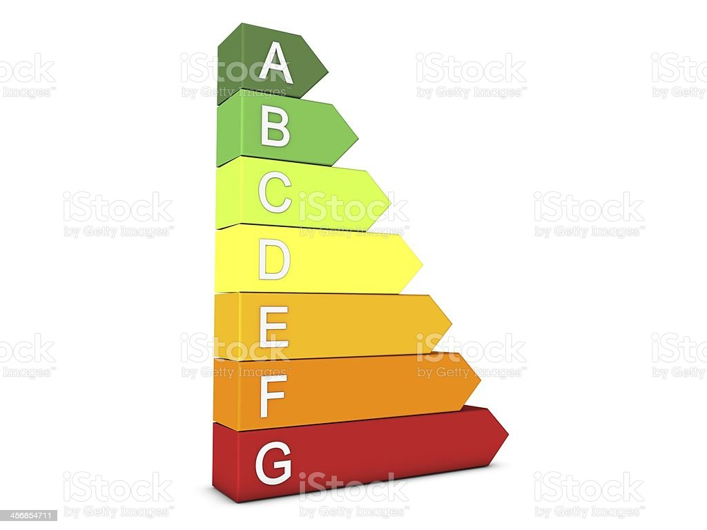 Energy Efficiency Levels Scale royalty-free stock photo