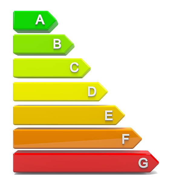 energy efficiency levels scale - energy performance certificate stock photos and pictures
