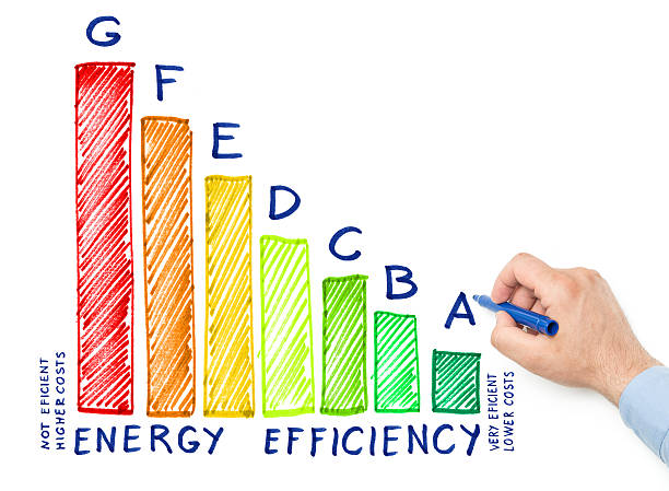 energy efficiency - energy performance certificate stock photos and pictures