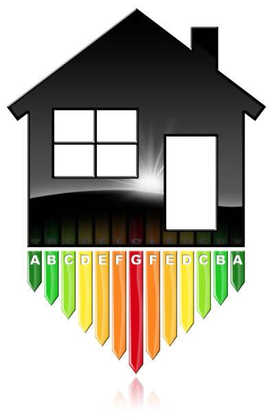 Energy efficiency symbol in the shape of house picture id846806178?b=1&k=6&m=846806178&s=612x612&w=0&h=y4ndjlgb0eqbhs1dpyhroyr kiwpy 9v zxqe qod m=