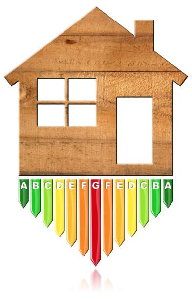 Energy efficiency wooden house picture id854309670?b=1&k=6&m=854309670&s=612x612&w=0&h=fyg5damlgdizctxt9byno6daendbfvynr8hh wji1fm=