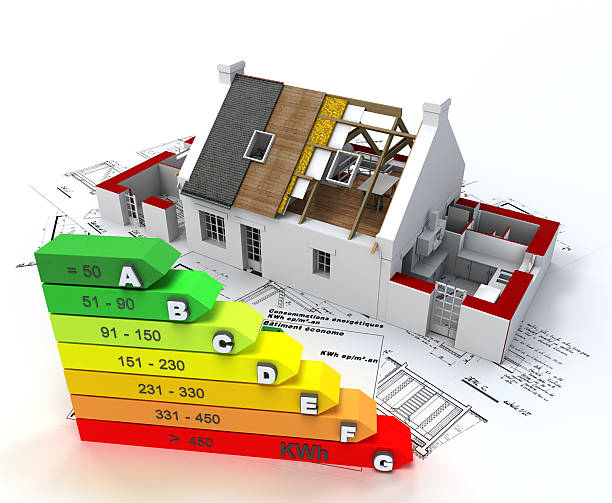 energy efficient construction - energy performance certificate stock photos and pictures