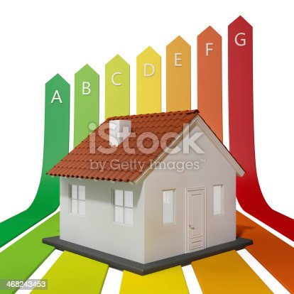 istock Energy House 468243453