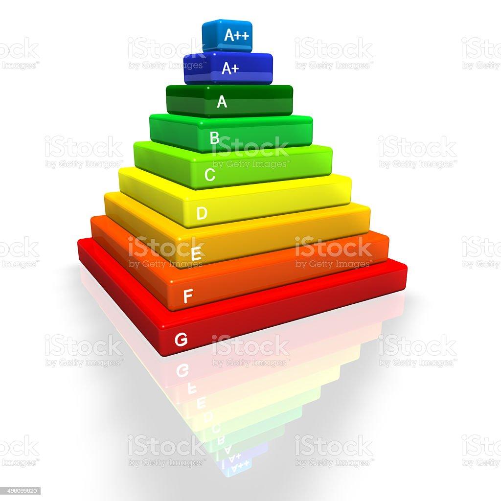 Energy Performance Certificate Pyramid. stock photo