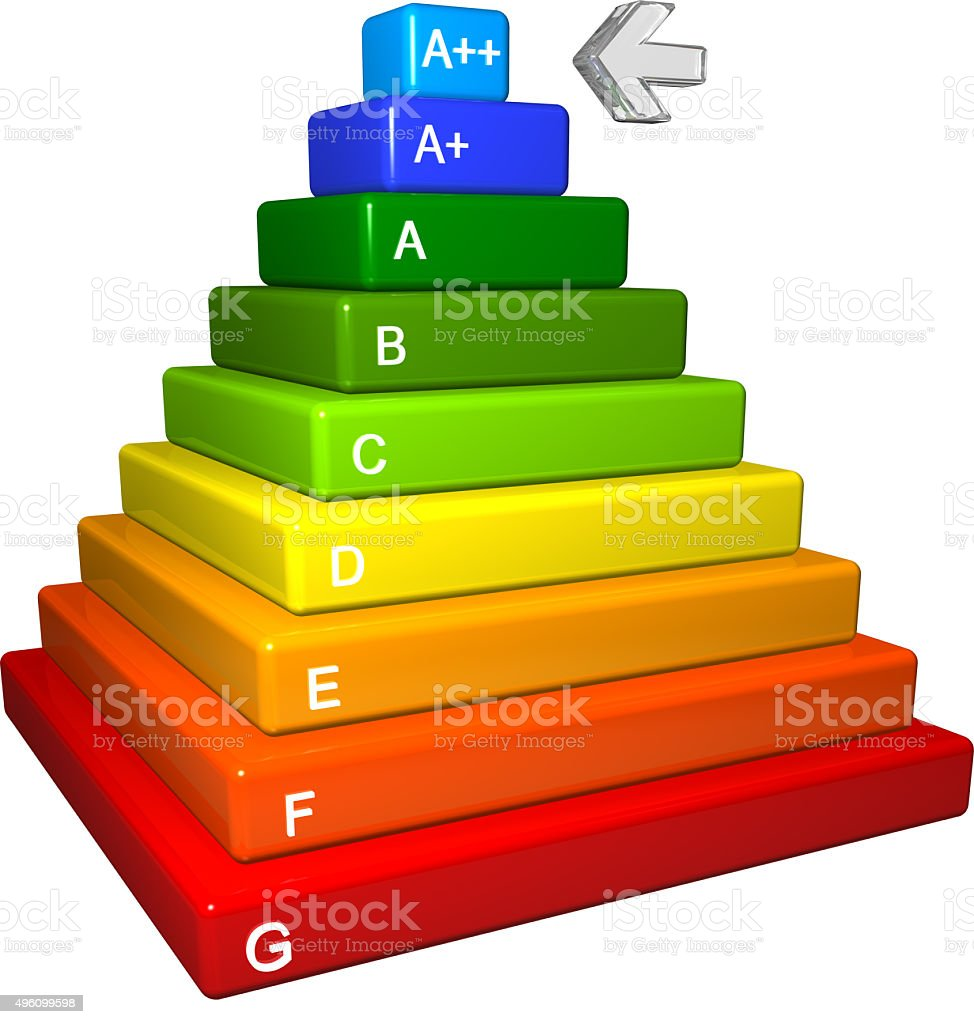 Energy Performance Certificate Pyramid with glass arrow. stock photo