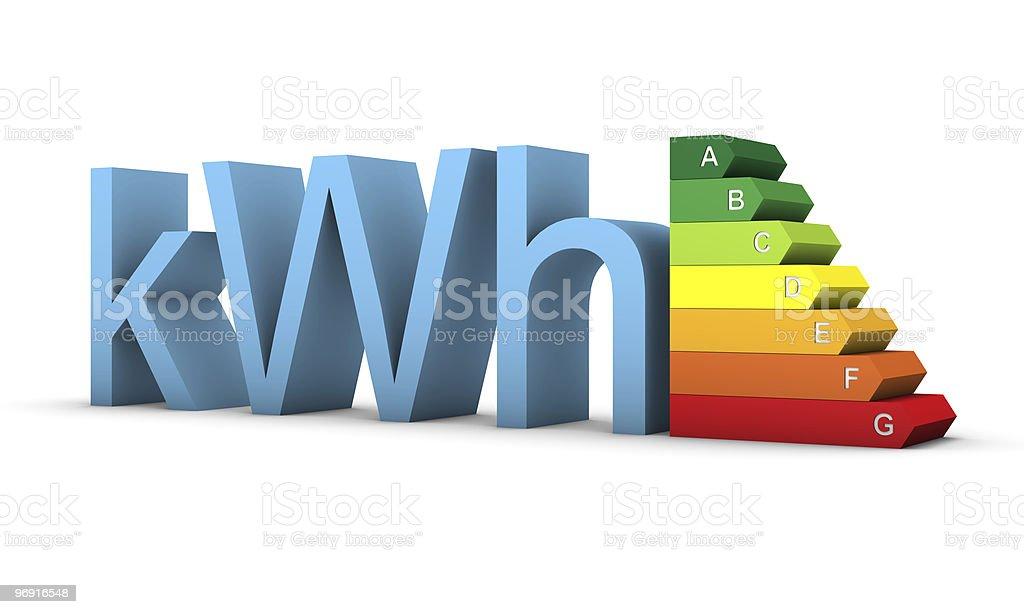 Energy Performance royalty-free stock photo