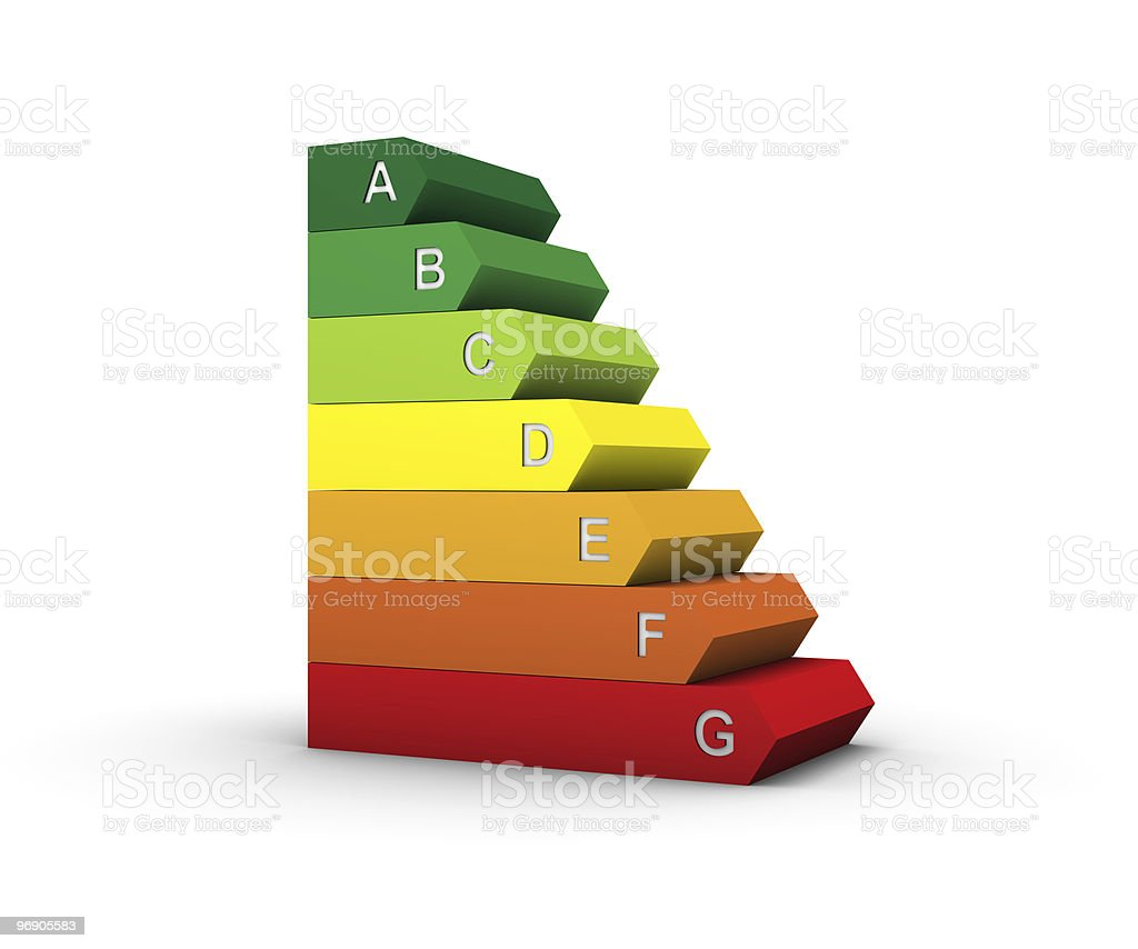 Energy Performance Scale royalty-free stock photo