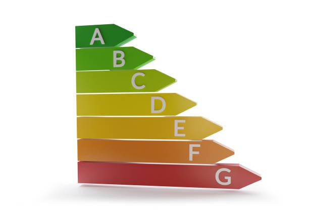 Energiebewertung isoliert auf weißem Hintergrund 3D-Illustration – Foto