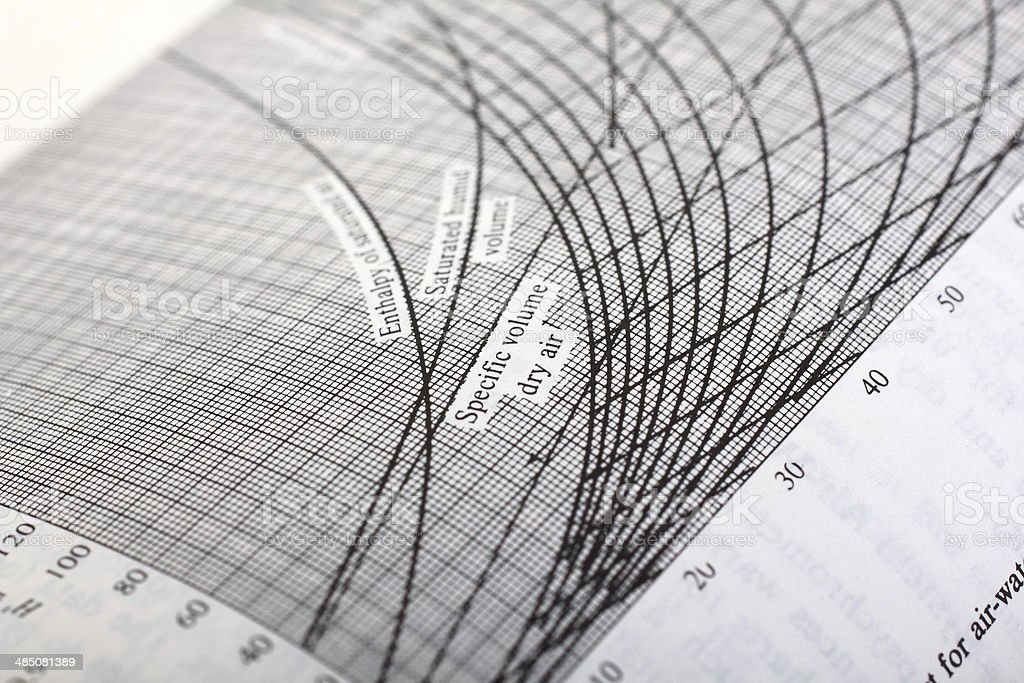 Engineering graphs royalty-free stock photo
