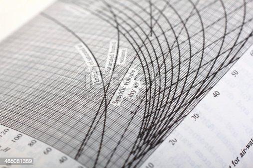 Engineering graphs