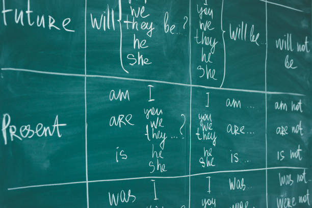 english class. grammatical categories verb tenses and aspects. - inghilterra foto e immagini stock