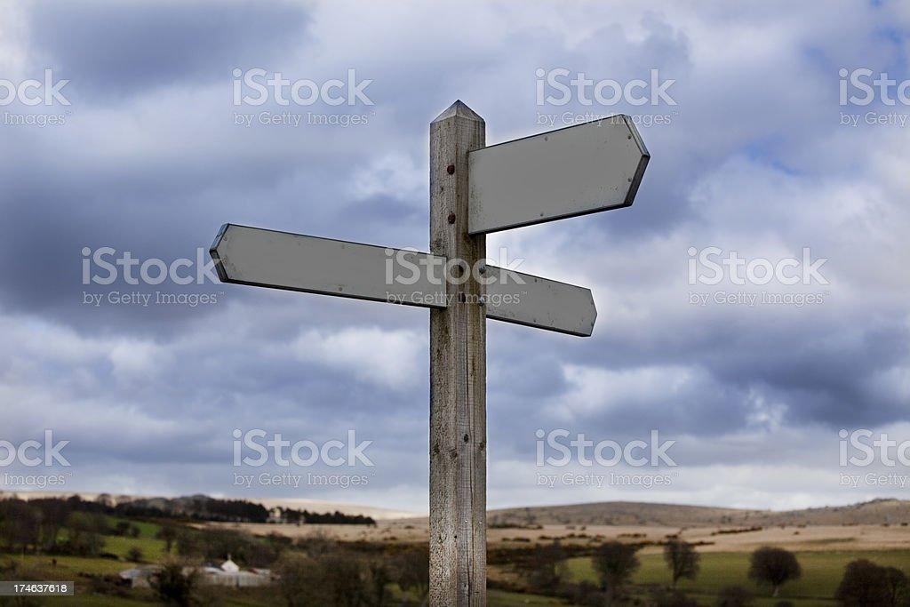 English signpost royalty-free stock photo