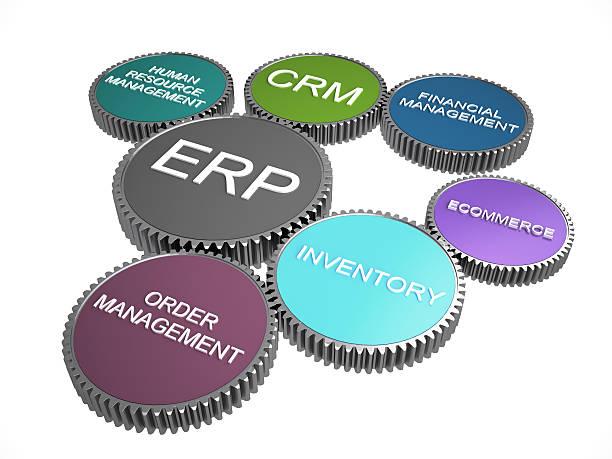 Enterprise Resource planification - Photo