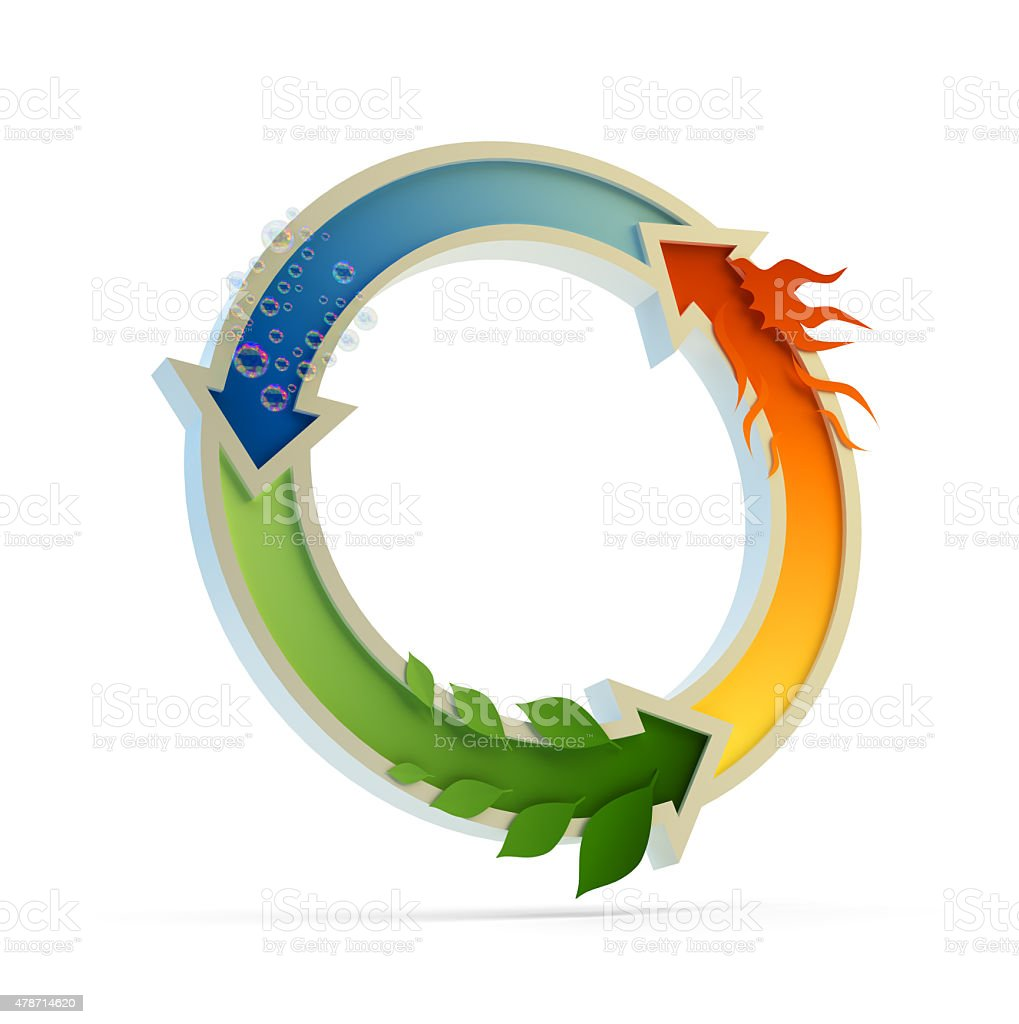 Environment power symbol with water, fire and ground elements stock photo