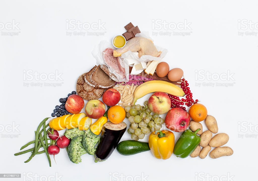 Ernährungspyramide – Foto