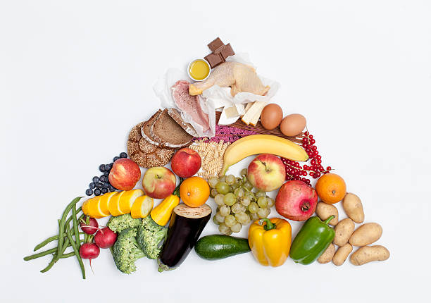 Ernährungspyramide stock photo