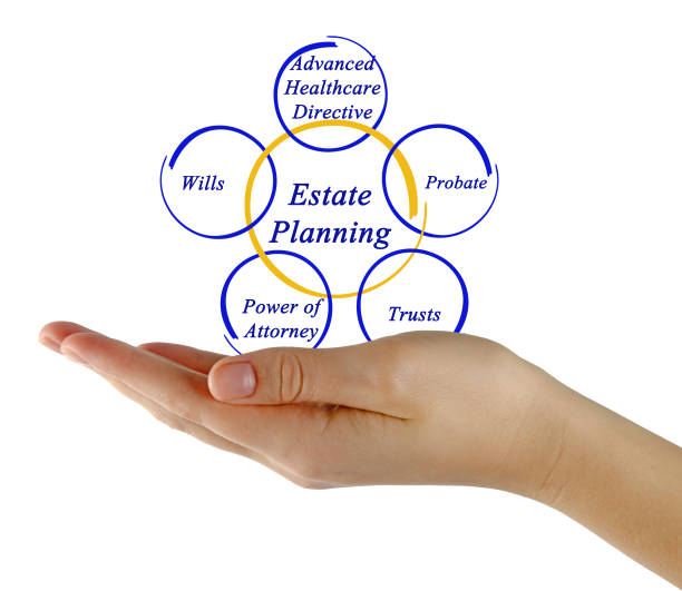 Cтоковое фото Estate Planning