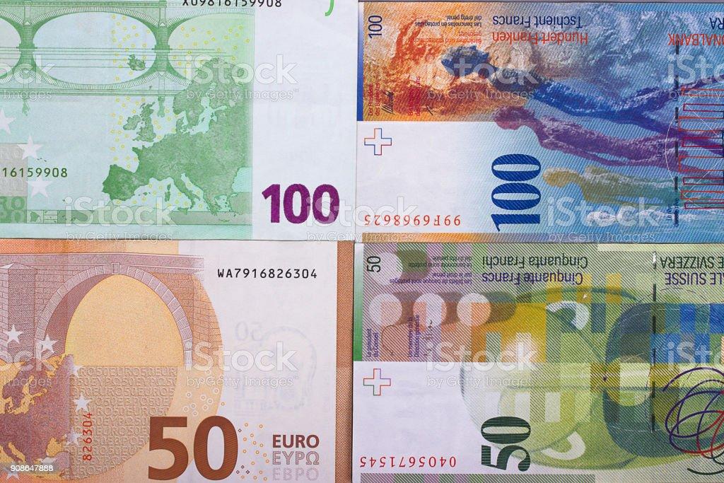Euro naar Zwitserse Frank