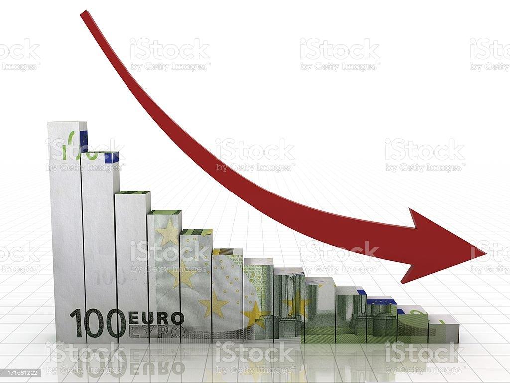 Euro Falling Chart royalty-free stock photo