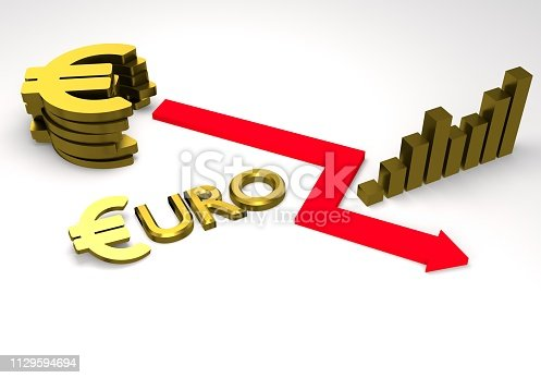 459521699 istock photo euro sign with a graph 1129594694