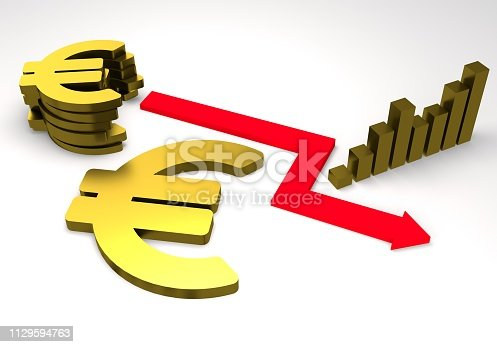 459521699 istock photo euro sign with a graph 1129594763
