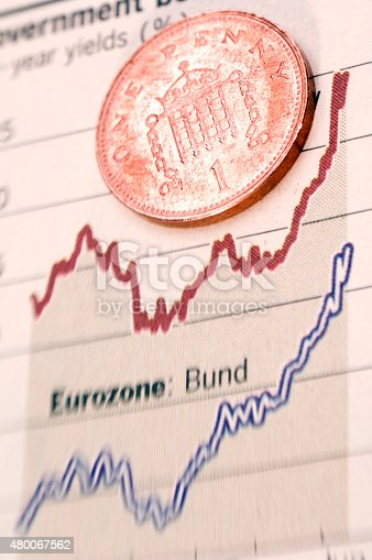 Close up shot of a British penny coin on a european stock price chart.