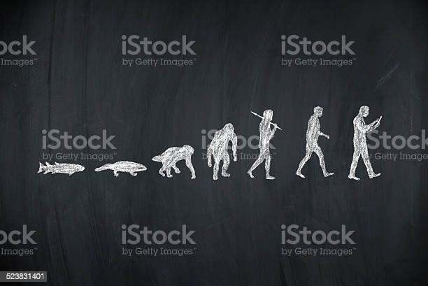 Evolution of human picture id523831401?b=1&k=6&m=523831401&s=612x612&h=p8t8ti6iaghd9on4uouw9vwopsmqzzegjfkarbt3xuq=