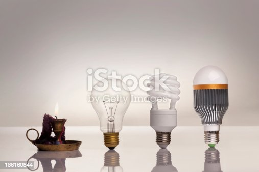 evolution of lighting, with candle, tungsten, fluorescent and LED bulb