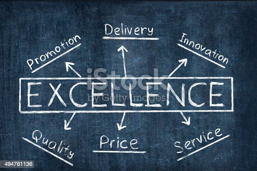 istock Excellence, words on board 494761136