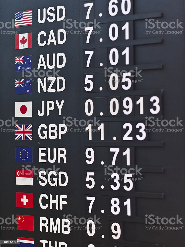 Exchange rates royalty-free stock photo