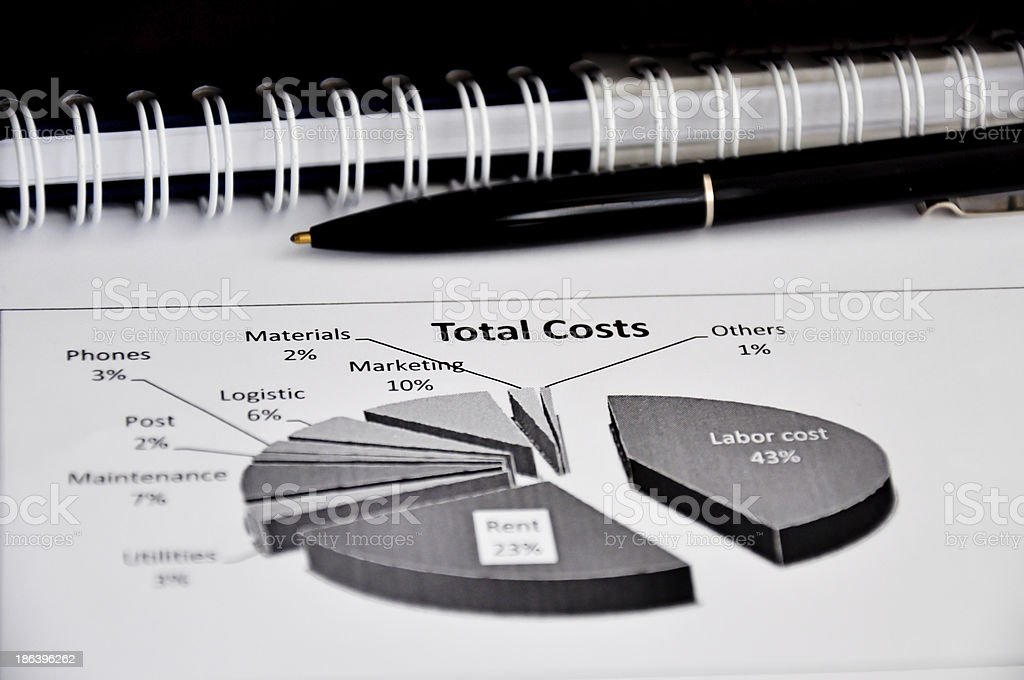 expenses analysis to reduce costs stock photo