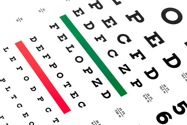 Royalty Free Eye Chart Pictures Images And Stock Photos Istock