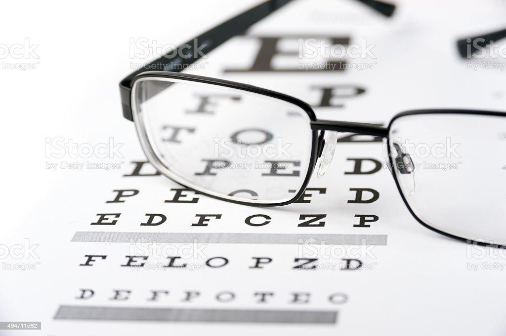 Eye glasses on eyesight test chart background close up stock photo