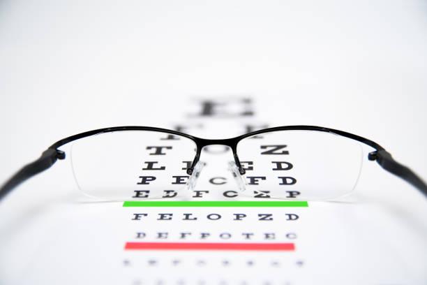 Lunettes sur l'arrière-plan du graphique test acuité visuelle de près. - Photo