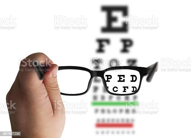 Eye glasses on eyesight test chart picture id587807230?b=1&k=6&m=587807230&s=612x612&h=zv8qyoexnggfss7k5uuedyev0fy04fuxs2f7kg5ryei=
