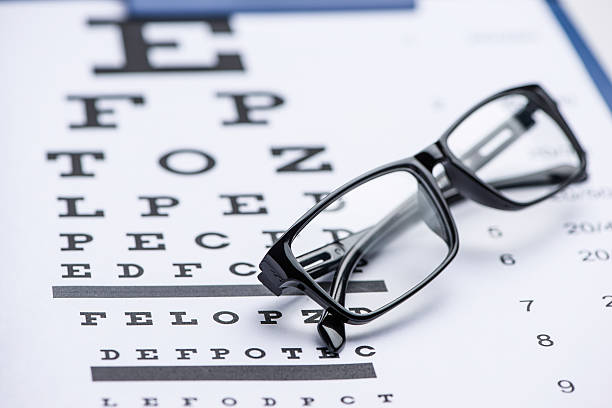 Eye test Eye test chart out of focus on white with glasses in foreground optical instrument stock pictures, royalty-free photos & images