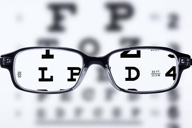 óculos e olho gráfico - desfocado focagem imagens e fotografias de stock