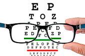 Eyeglasses testing concept