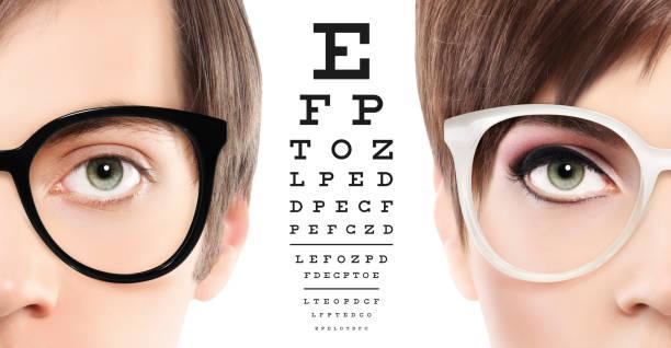 eyes and eyeglasses close up on visual test chart, eyesight and eye examination concept in white background - eyewear stock pictures, royalty-free photos & images
