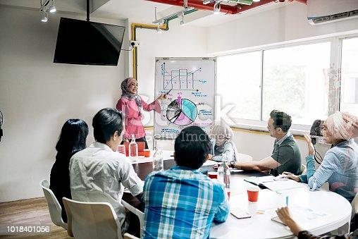 496441730istockphoto Facilitating business start-ups in accelerator hubs 1018401056