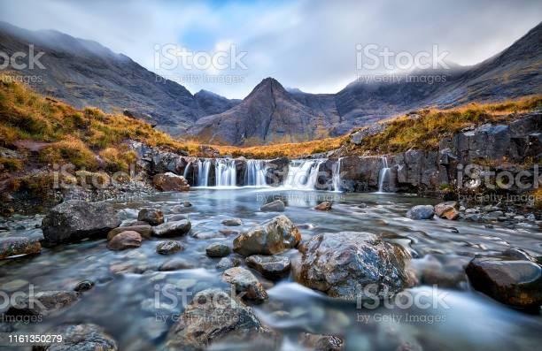 Photo of Fairy Pools, Glen Brittle, Isle of Skye, Scotland, UK