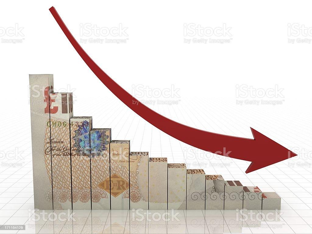 Falling Pound Chart stock photo