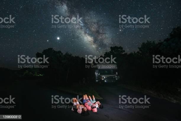 Photo of RV Family Road Trip