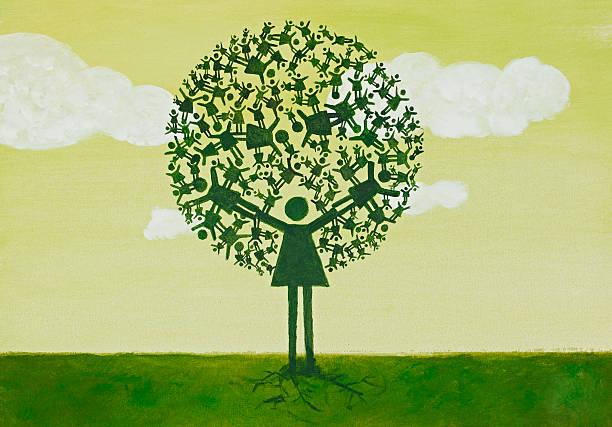 family tree - 族譜 個照片及圖片檔